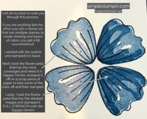 Stampin' Up! Bunch of Blossoms Layered Stamping, Susan Itell - stampinup